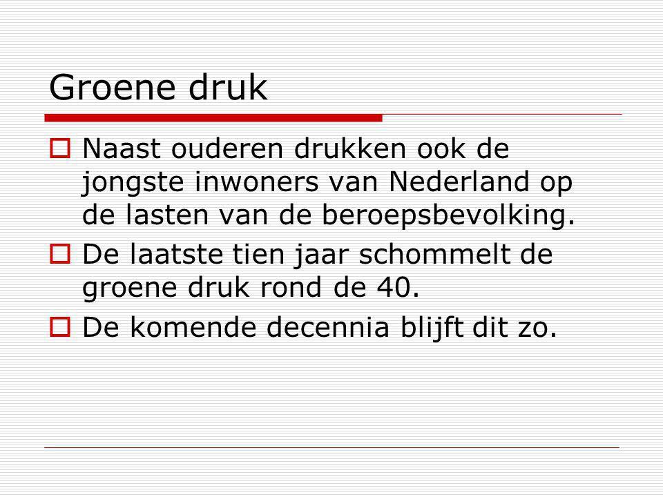 Groene druk  Naast ouderen drukken ook de jongste inwoners van Nederland op de lasten van de beroepsbevolking.  De laatste tien jaar schommelt de gr