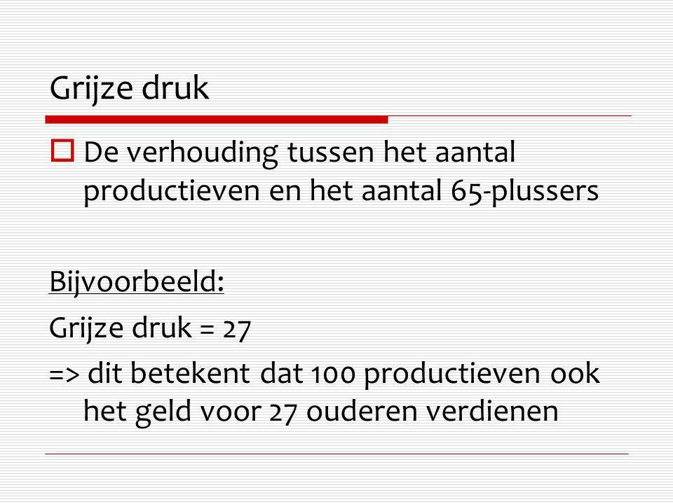Grijze druk  De verhouding tussen het aantal productieven en het aantal 65-plussers Bijvoorbeeld: Grijze druk = 27 => dit betekent dat 100 productiev