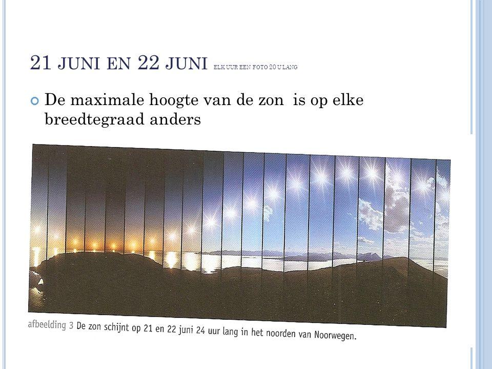 21 JUNI EN 22 JUNI ELK UUR EEN FOTO 20 U LANG De maximale hoogte van de zon is op elke breedtegraad anders