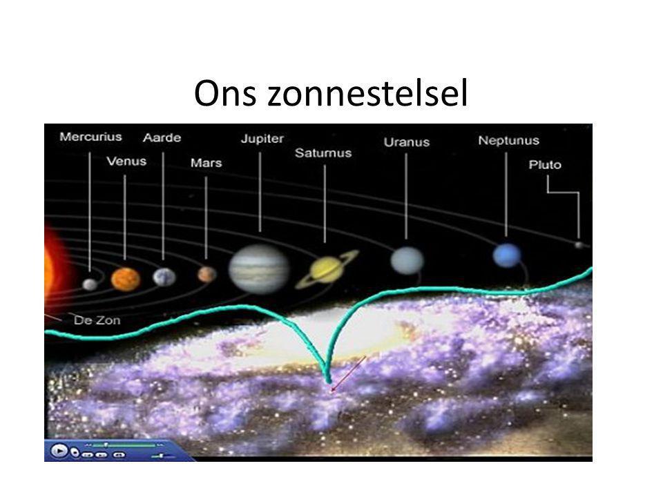 Ons zonnestelsel