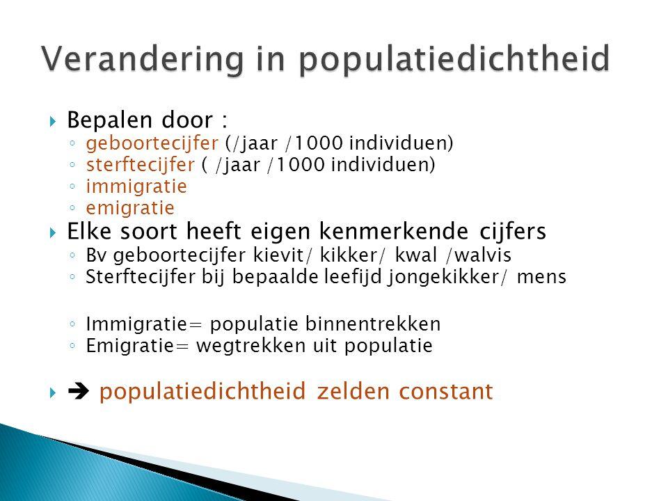  Bepalen door : ◦ geboortecijfer (/jaar /1000 individuen) ◦ sterftecijfer ( /jaar /1000 individuen) ◦ immigratie ◦ emigratie  Elke soort heeft eigen