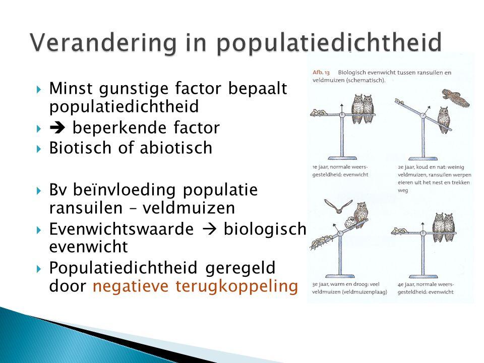  Minst gunstige factor bepaalt populatiedichtheid   beperkende factor  Biotisch of abiotisch  Bv beïnvloeding populatie ransuilen – veldmuizen 
