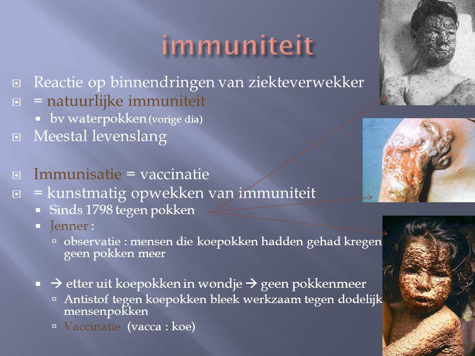  Tijd geduurd eer vaccinatie aanvaard  Later vaccins uit  dode of verzwakte ziekteverwekkers  Antigenen   Afweersysteem geactiveerd  actieve immunisatie  (antistofvorming + geheugencellen)  Antistoffen   afweersysteem niet geactiveerd  = passieve immunisatie