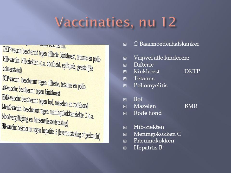  ♀ Baarmoederhalskanker  Vrijwel alle kinderen:  Difterie  Kinkhoest DKTP  Tetanus  Poliomyelitis  Bof  Mazelen BMR  Rode hond  Hib-ziekten