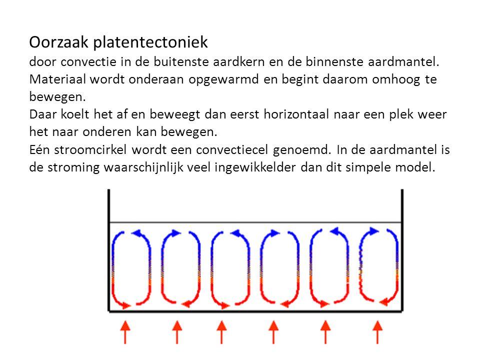 Oorzaak platentectoniek door convectie in de buitenste aardkern en de binnenste aardmantel. Materiaal wordt onderaan opgewarmd en begint daarom omhoog