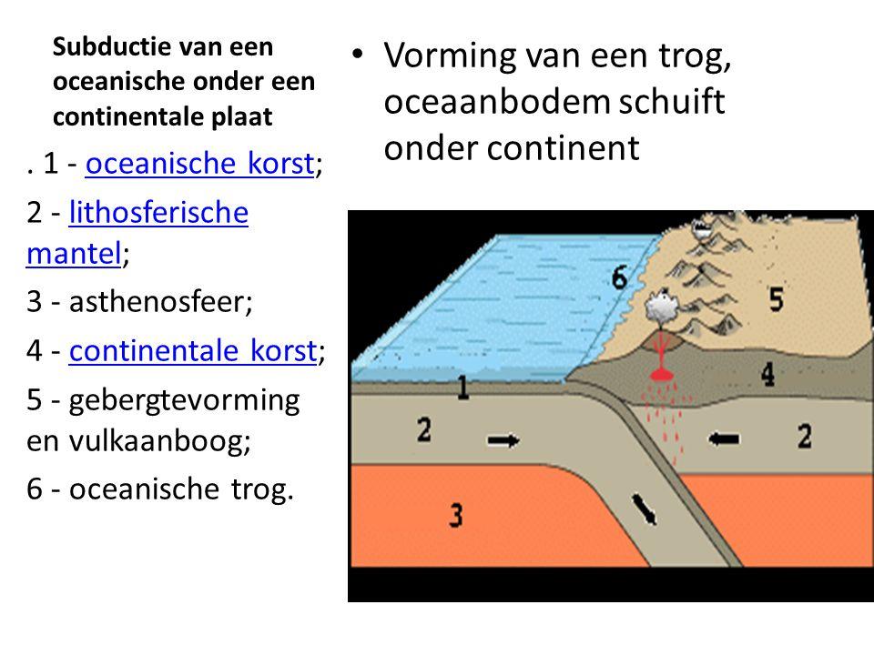 Subductie van een oceanische onder een continentale plaat Vorming van een trog, oceaanbodem schuift onder continent. 1 - oceanische korst;oceanische k