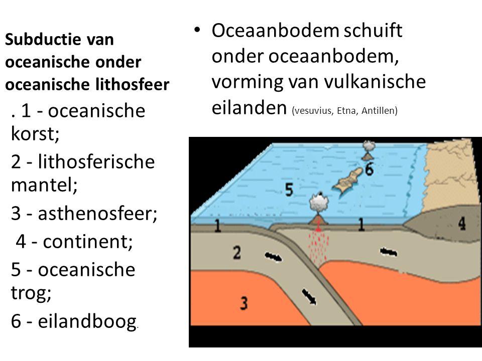 Subductie van oceanische onder oceanische lithosfeer Oceaanbodem schuift onder oceaanbodem, vorming van vulkanische eilanden (vesuvius, Etna, Antillen