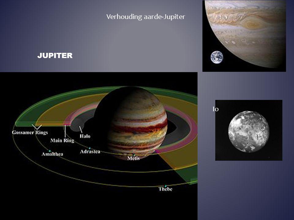 JUPITER Verhouding aarde-Jupiter Io