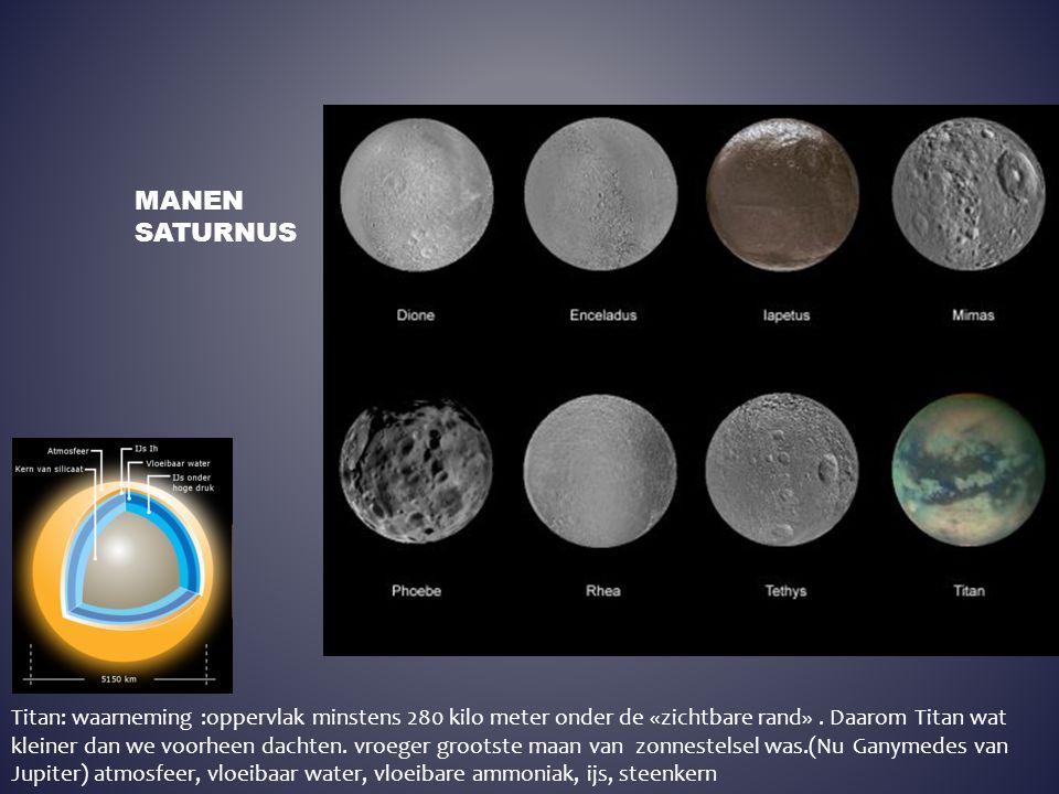 MANEN SATURNUS Titan: waarneming :oppervlak minstens 280 kilo meter onder de «zichtbare rand». Daarom Titan wat kleiner dan we voorheen dachten. vroeg