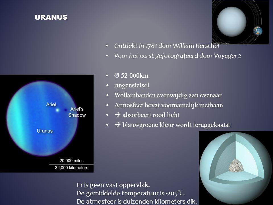 1846 ontdekt door Johan Galle en Louis d'Arrest Laatste gasplaneet ringenstelsel Atmosfeer bevat methaan  blauwgroene kleur gereflecteerd Wervelstormen van >2000 km/h – meest stormachtige planeet Temp: -235 ºC NEPTUNUS Triton, maan van Neptunus
