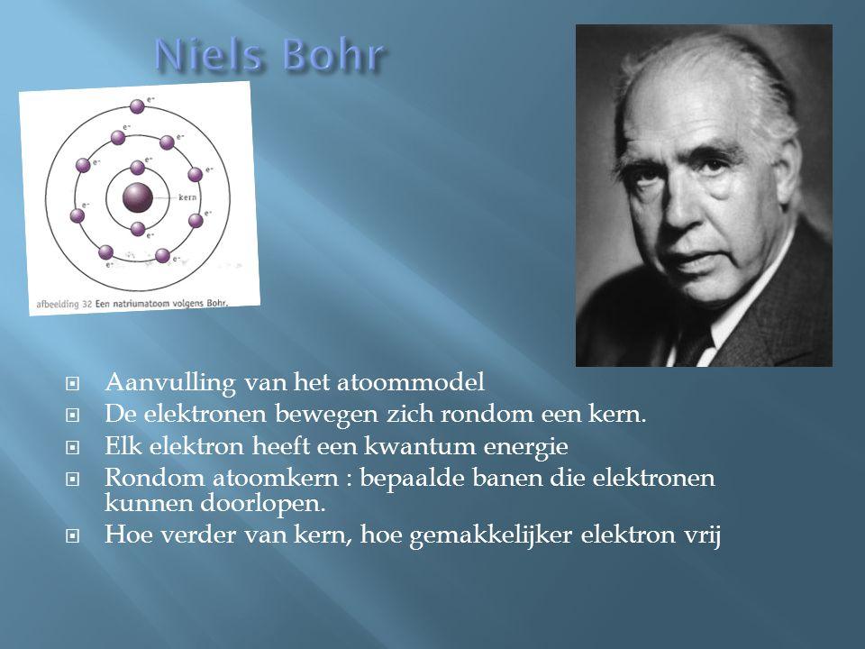  Aanvulling van het atoommodel  De elektronen bewegen zich rondom een kern.  Elk elektron heeft een kwantum energie  Rondom atoomkern : bepaalde b