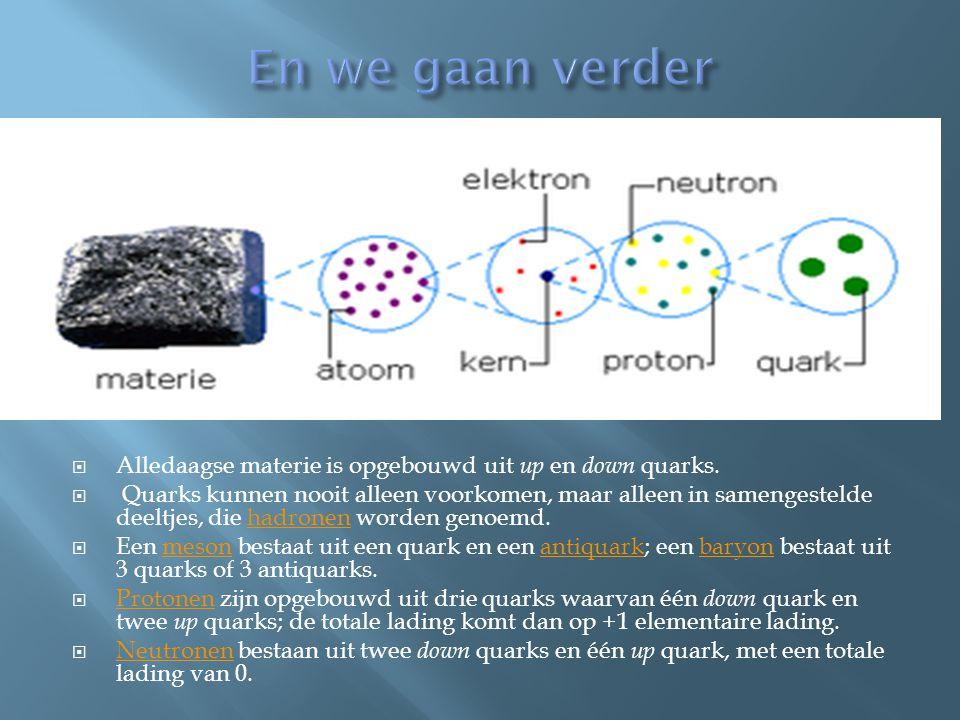  Alledaagse materie is opgebouwd uit up en down quarks.  Quarks kunnen nooit alleen voorkomen, maar alleen in samengestelde deeltjes, die hadronen w