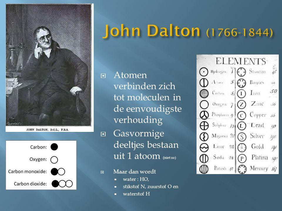  28 elementen  in 6 families  Volgens hun atoommassa en hun valentie  Nieuwe elementen waren voorspelbaar wat betreft gewicht en valentie  Die modernen Theorien der Chemie 1864  Periodiek systeem van de elementen