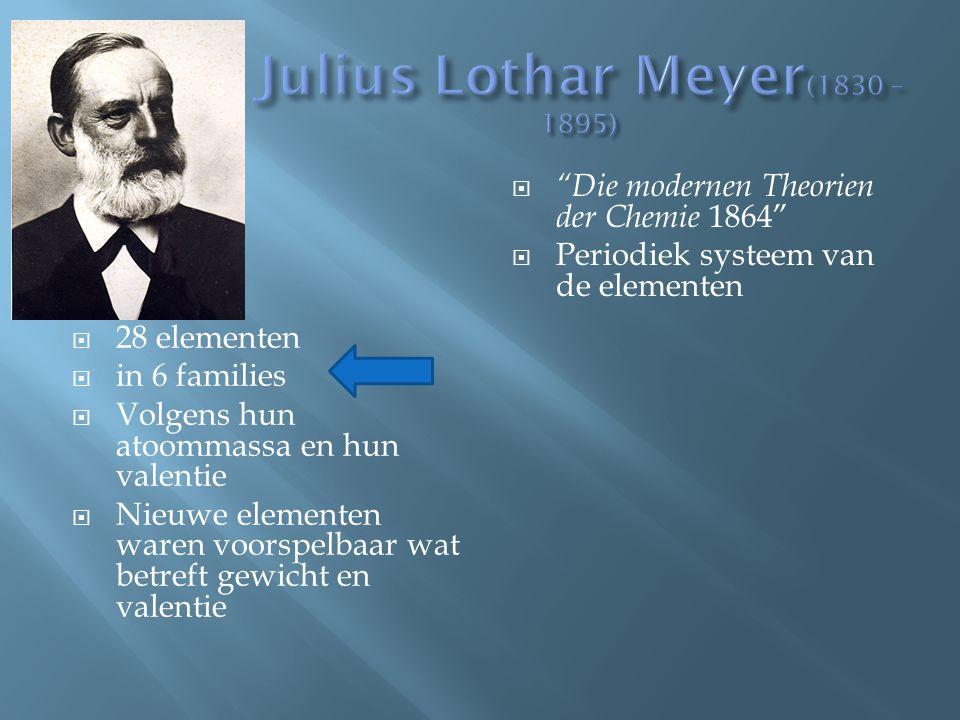  Mendeleev s 1871 periodiek systeem der elementen