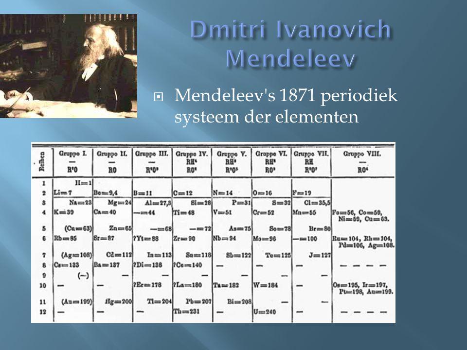  Mendeleev's 1871 periodiek systeem der elementen