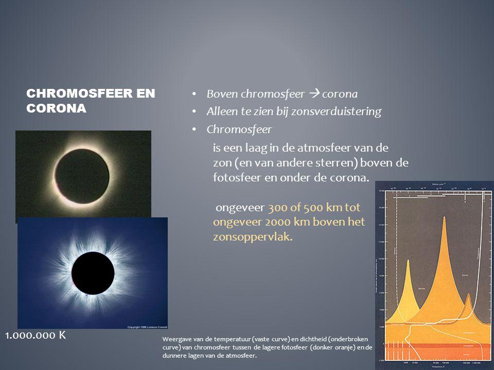 Boven chromosfeer  corona Alleen te zien bij zonsverduistering Chromosfeer CHROMOSFEER EN CORONA is een laag in de atmosfeer van de zon (en van ander