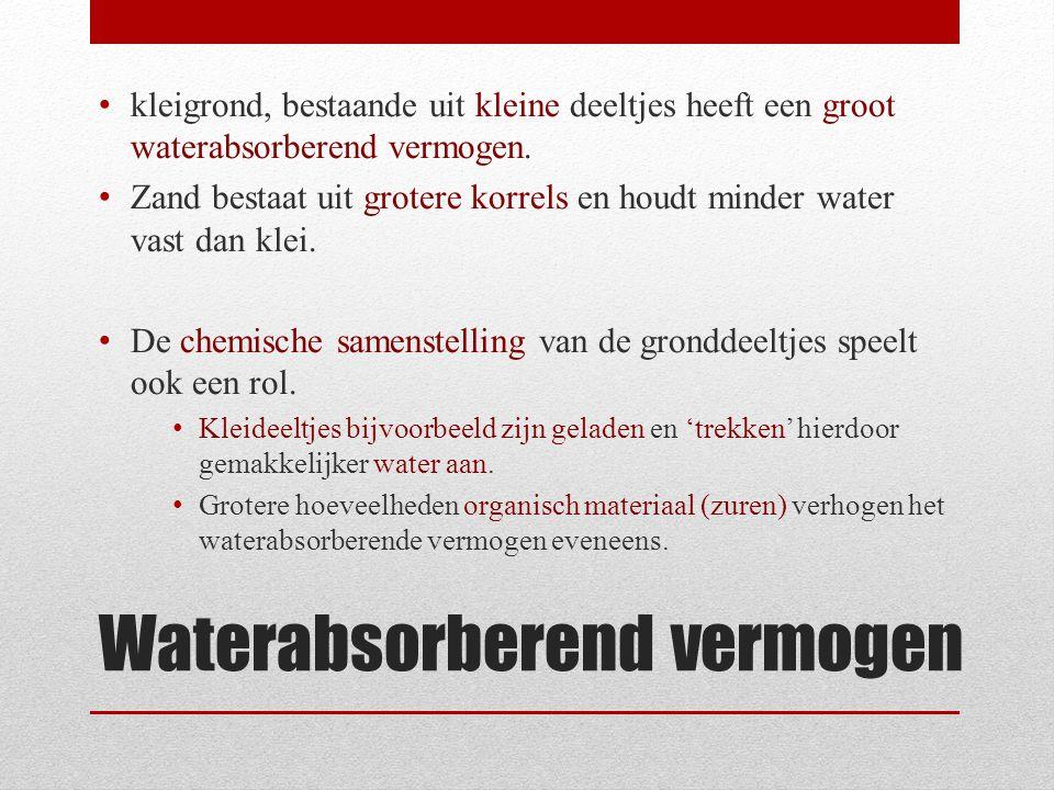 Waterabsorberend vermogen kleigrond, bestaande uit kleine deeltjes heeft een groot waterabsorberend vermogen. Zand bestaat uit grotere korrels en houd
