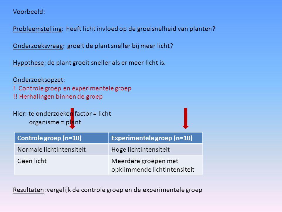 Voorbeeld: Probleemstelling: heeft licht invloed op de groeisnelheid van planten.