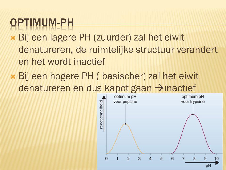 Bij een lagere PH (zuurder) zal het eiwit denatureren, de ruimtelijke structuur verandert en het wordt inactief  Bij een hogere PH ( basischer) zal