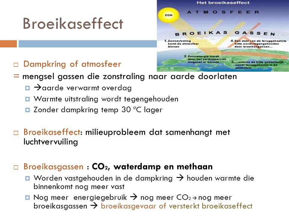 Broeikaseffect  Dampkring of atmosfeer = mengsel gassen die zonstraling naar aarde doorlaten   aarde verwarmt overdag  Warmte uitstraling wordt te