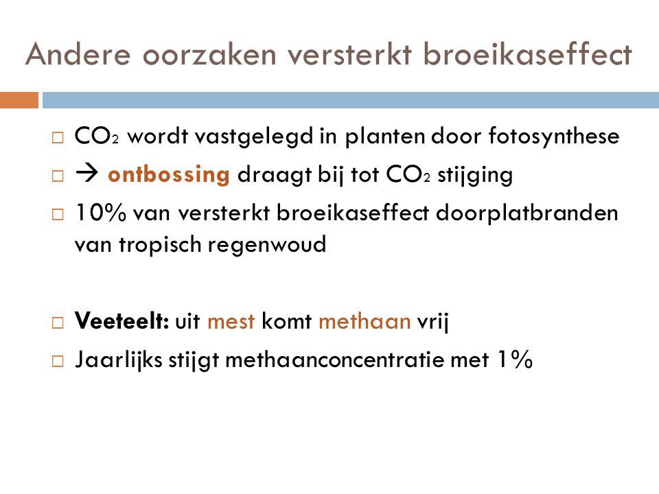 Andere oorzaken versterkt broeikaseffect  CO 2 wordt vastgelegd in planten door fotosynthese   ontbossing draagt bij tot CO 2 stijging  10% van ve