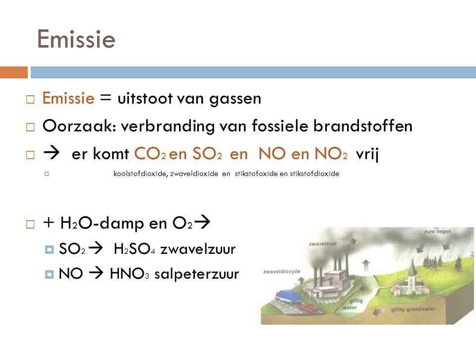 Emissie  Emissie = uitstoot van gassen  Oorzaak: verbranding van fossiele brandstoffen   er komt CO 2 en SO 2 en NO en NO 2 vrij  koolstofdioxide, zwaveldioxide en stikstofoxide en stikstofdioxide  + H 2 O-damp en O 2   SO 2  H 2 SO 4 zwavelzuur  NO  HNO 3 salpeterzuur