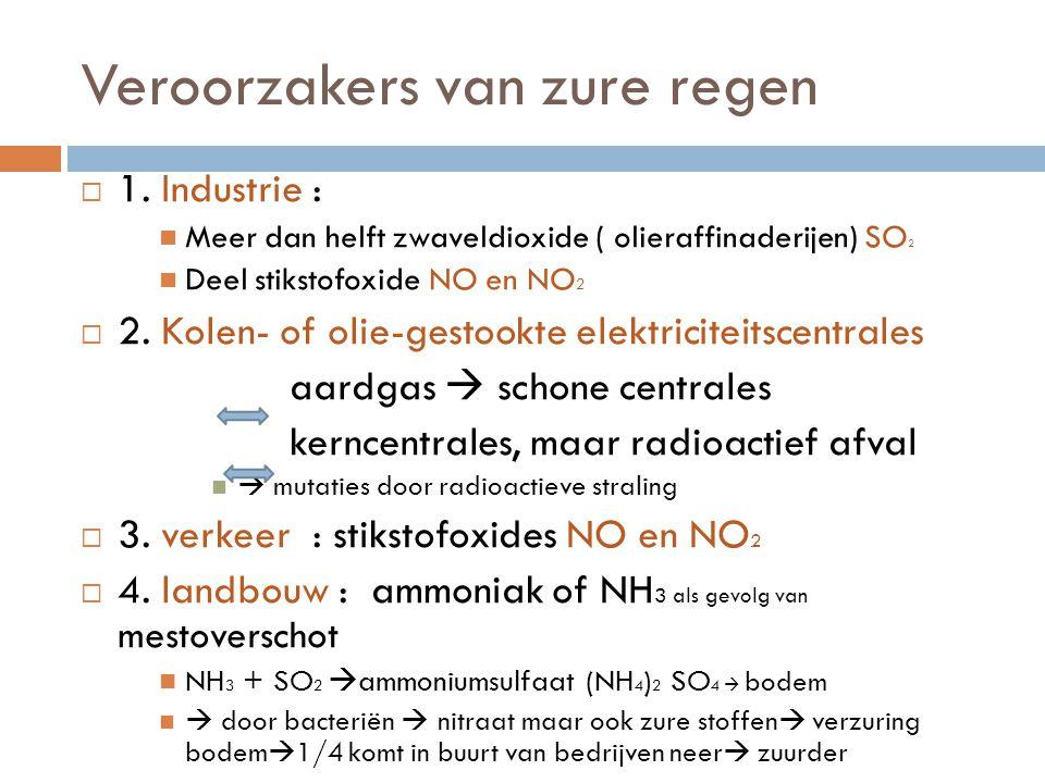Veroorzakers van zure regen  1. Industrie : Meer dan helft zwaveldioxide ( olieraffinaderijen) SO 2 Deel stikstofoxide NO en NO 2  2. Kolen- of olie