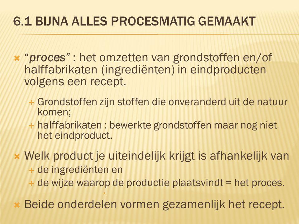 6.1 BIJNA ALLES PROCESMATIG GEMAAKT  proces : het omzetten van grondstoffen en/of halffabrikaten (ingrediënten) in eindproducten volgens een recept.