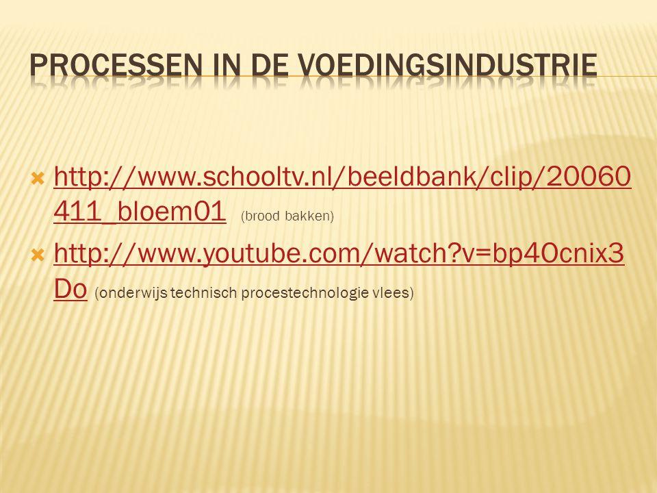  http://www.schooltv.nl/beeldbank/clip/20060 411_bloem01 (brood bakken) http://www.schooltv.nl/beeldbank/clip/20060 411_bloem01  http://www.youtube.com/watch?v=bp4Ocnix3 Do (onderwijs technisch procestechnologie vlees) http://www.youtube.com/watch?v=bp4Ocnix3 Do