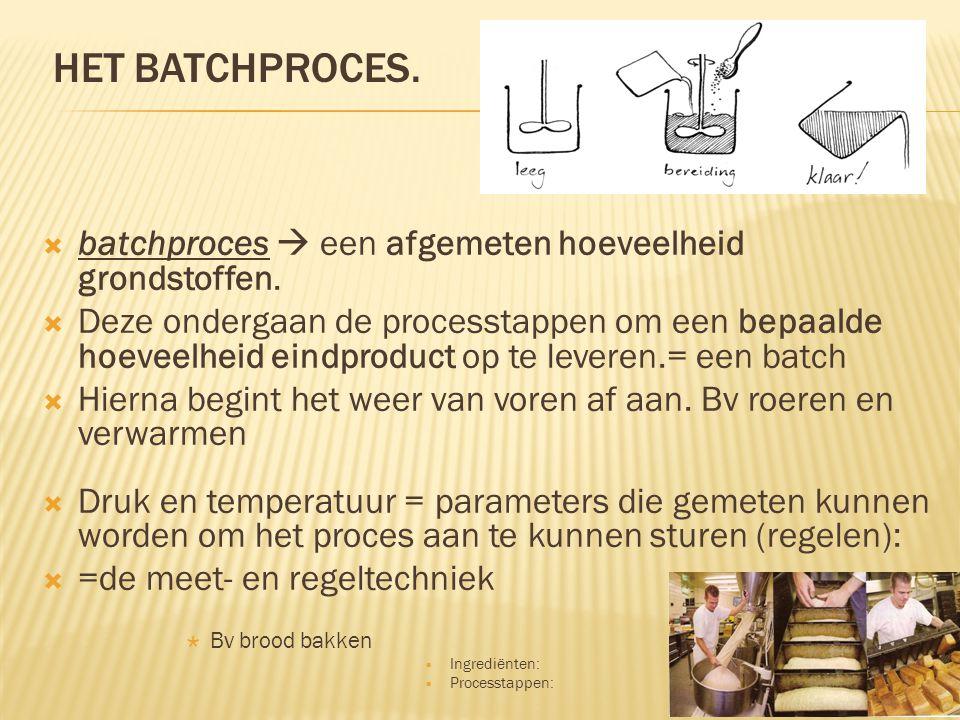 HET BATCHPROCES.  batchproces  een afgemeten hoeveelheid grondstoffen.  Deze ondergaan de processtappen om een bepaalde hoeveelheid eindproduct op