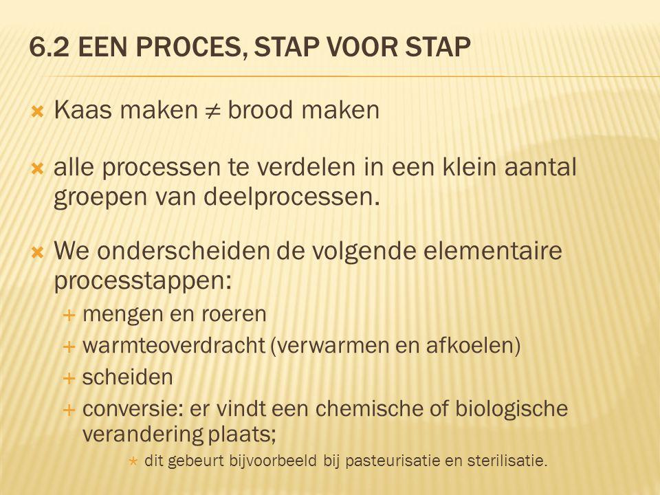 6.2 EEN PROCES, STAP VOOR STAP  Kaas maken ≠ brood maken  alle processen te verdelen in een klein aantal groepen van deelprocessen.  We onderscheid