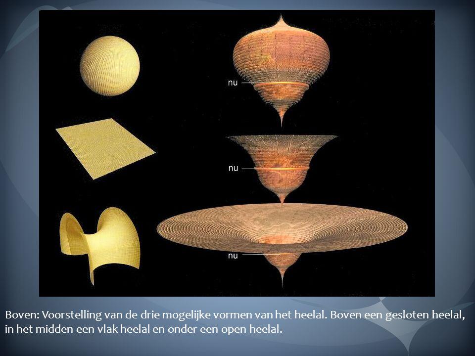 1929 Edwin Hubble nam de uitdijing van het heelal waar Hoe verder melkwegstelsels van ons verwijderd zijn hoe groter de snelheid Uitdijing ziet er vanaf elk punt hetzelfde uit V= H x d H= Hubbleconstante d= afstand tot aarde