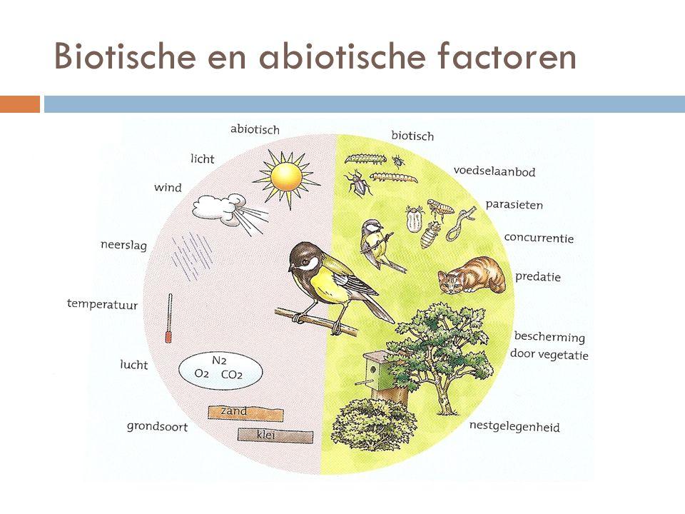 Biotische en abiotische factoren