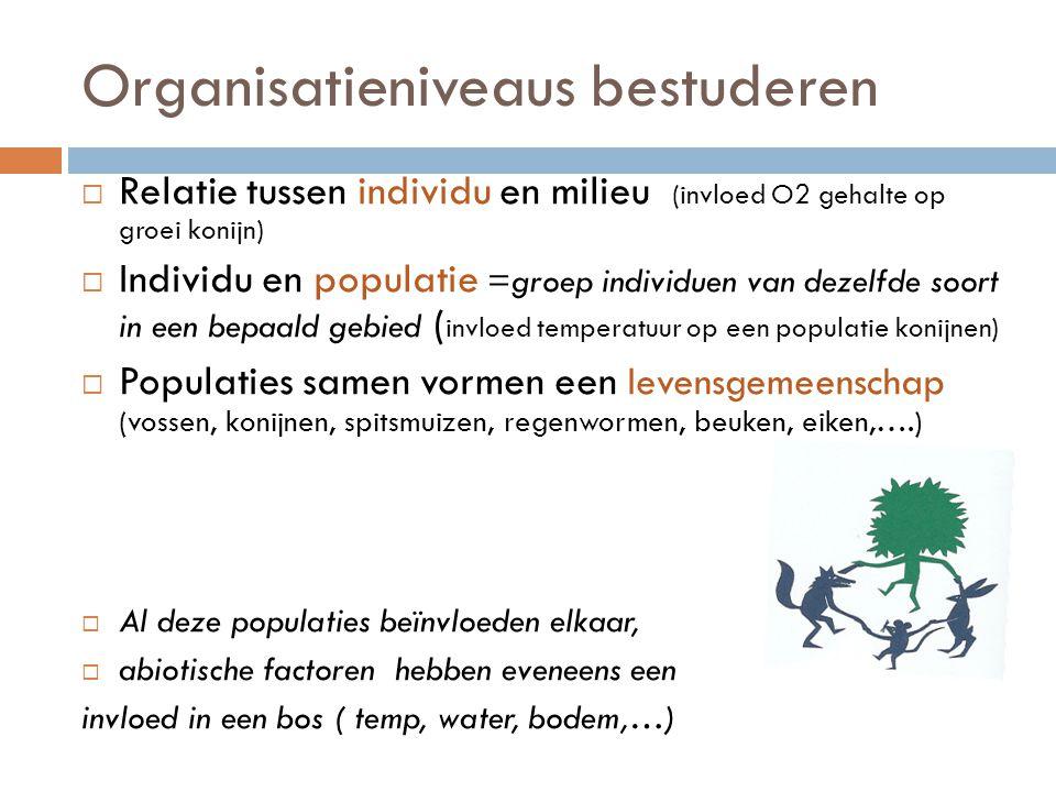 Organisatieniveaus bestuderen  Relatie tussen individu en milieu (invloed O2 gehalte op groei konijn)  Individu en populatie =groep individuen van d