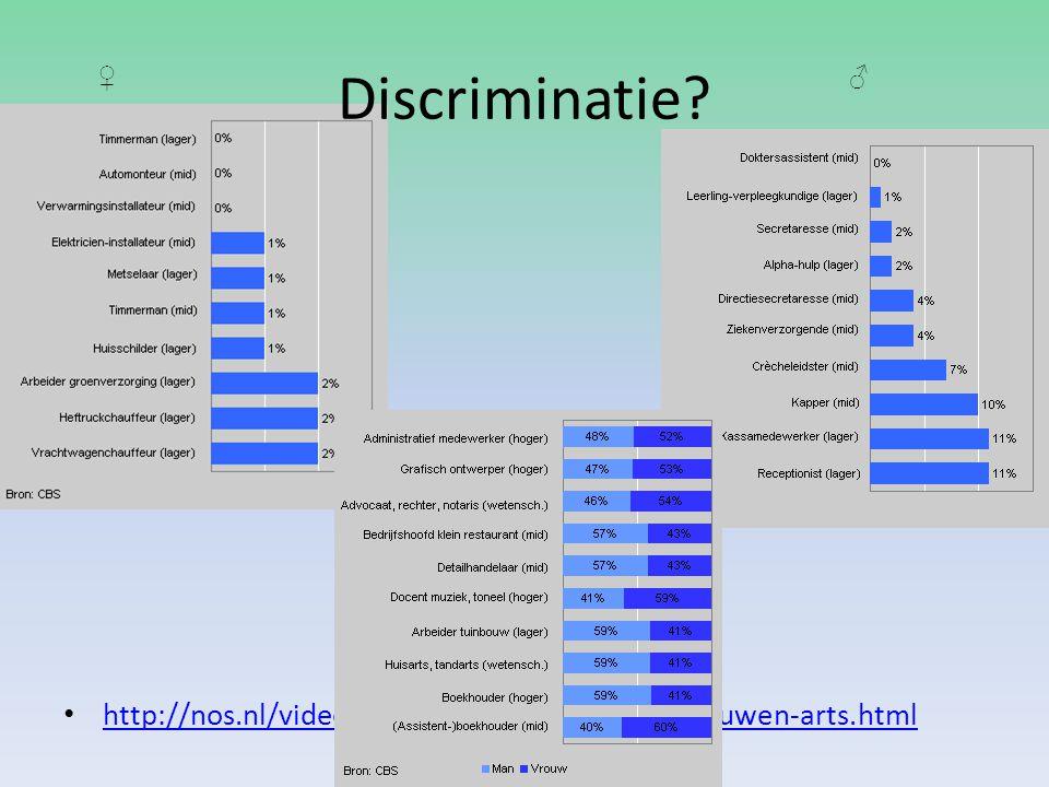 Discriminatie? http://nos.nl/video/234104-worden-te-veel-vrouwen-arts.html ♂♀