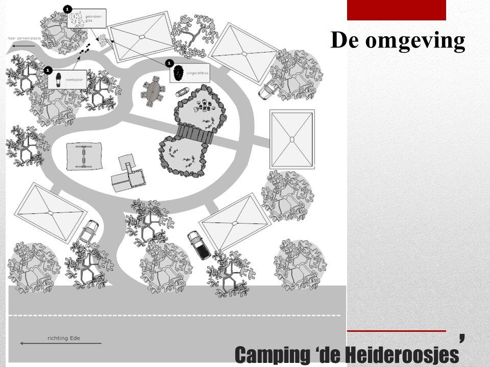 Camping 'de Heideroosjes ' De omgeving