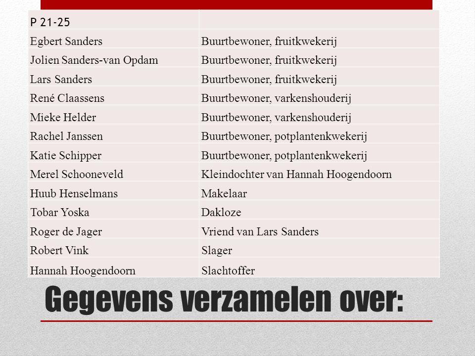 typica In Nederland : 12 dactyloscopische punten of typica nodig voor veroordeling