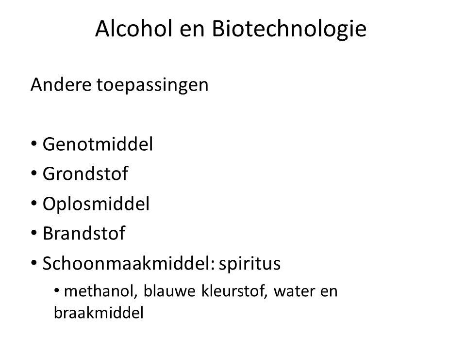 Alcohol en Biotechnologie Andere toepassingen Genotmiddel Grondstof Oplosmiddel Brandstof Schoonmaakmiddel: spiritus methanol, blauwe kleurstof, water en braakmiddel