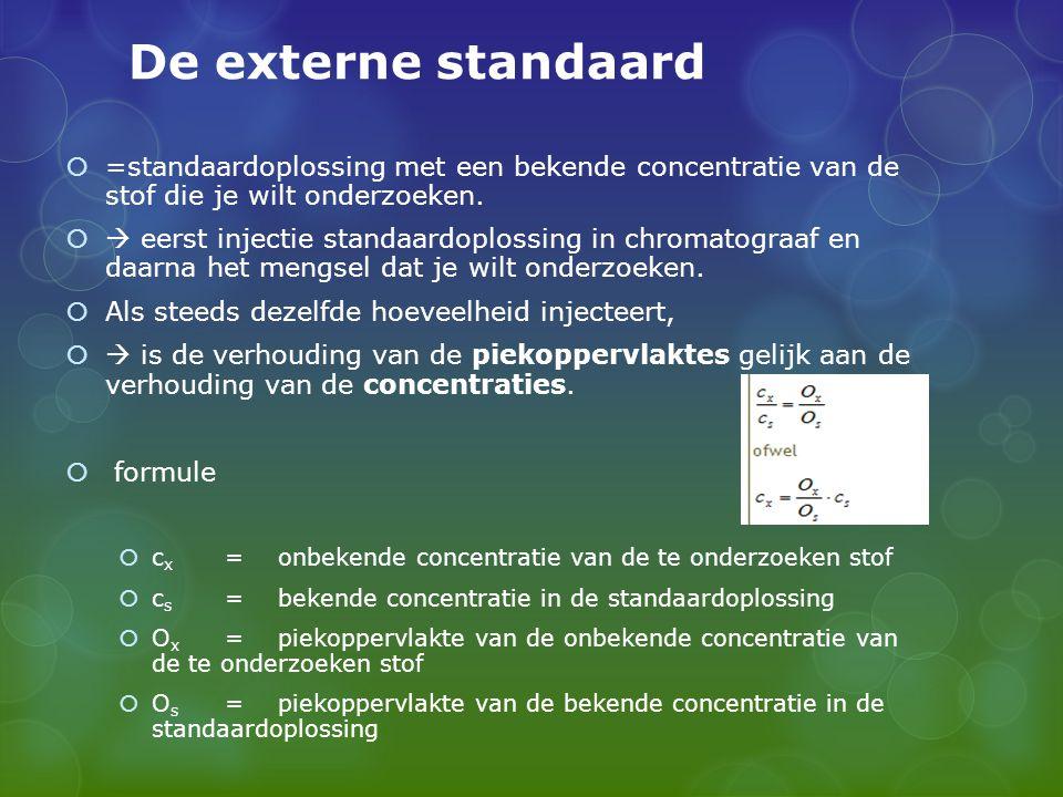 De externe standaard  =standaardoplossing met een bekende concentratie van de stof die je wilt onderzoeken.   eerst injectie standaardoplossing in