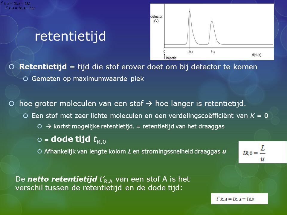 retentietijd  Retentietijd = tijd die stof erover doet om bij detector te komen  Gemeten op maximumwaarde piek  hoe groter moleculen van een stof 