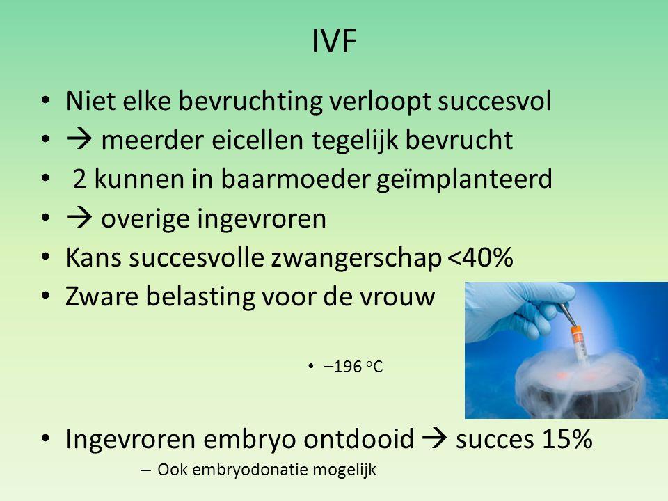 IVF Niet elke bevruchting verloopt succesvol  meerder eicellen tegelijk bevrucht 2 kunnen in baarmoeder geïmplanteerd  overige ingevroren Kans succe