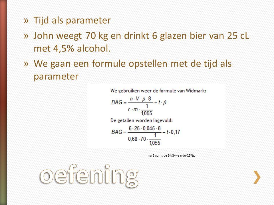 » Tijd als parameter » John weegt 70 kg en drinkt 6 glazen bier van 25 cL met 4,5% alcohol. » We gaan een formule opstellen met de tijd als parameter