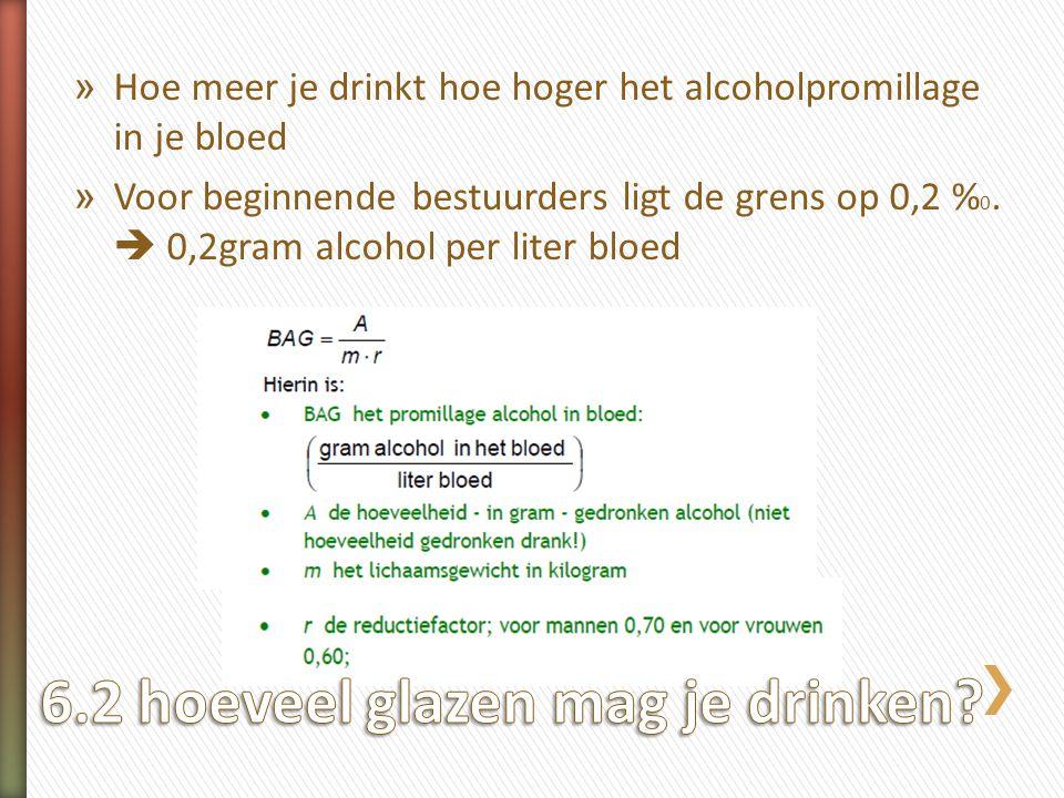 » Hoe meer je drinkt hoe hoger het alcoholpromillage in je bloed » Voor beginnende bestuurders ligt de grens op 0,2 % 0.  0,2gram alcohol per liter b