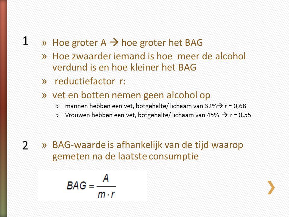 » Hoe groter A  hoe groter het BAG » Hoe zwaarder iemand is hoe meer de alcohol verdund is en hoe kleiner het BAG » reductiefactor r: » vet en botten
