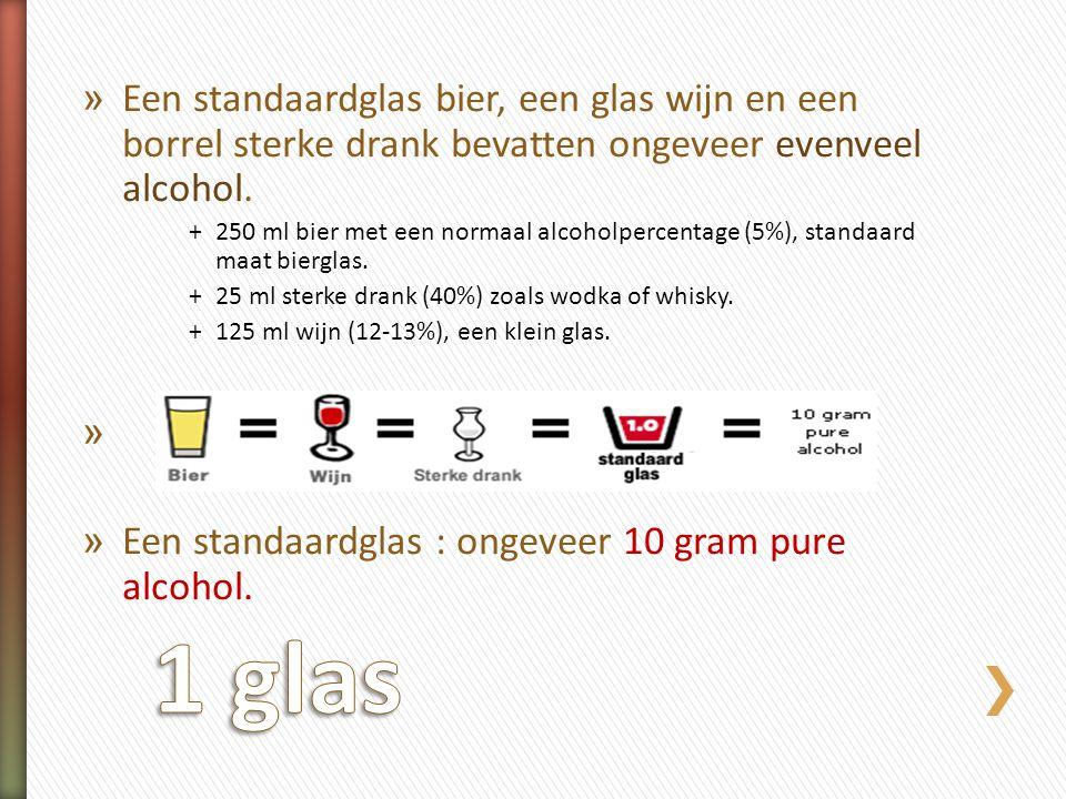 » Een standaardglas bier, een glas wijn en een borrel sterke drank bevatten ongeveer evenveel alcohol. +250 ml bier met een normaal alcoholpercentage