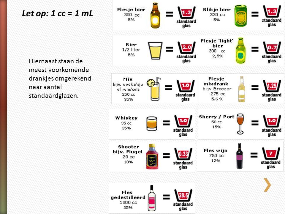 » Het aantal gram zuivere alcohol, dat je binnenkrijgt is afhankelijk van: » het aantal gedronken glazen wijn, bier =n » het volume drank per glas in cL = V ˃(100 centiliter (cL) = 1 liter (L = 1000 mililiter (mL) » het alcoholpercentage van de drank.