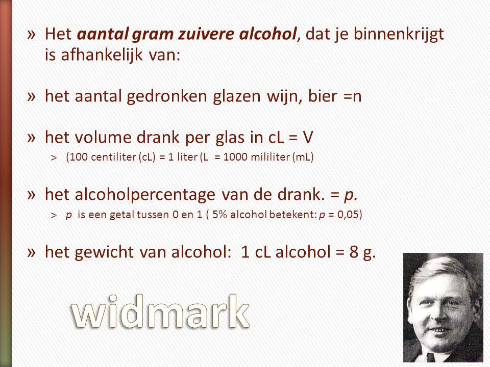 » Het aantal gram zuivere alcohol, dat je binnenkrijgt is afhankelijk van: » het aantal gedronken glazen wijn, bier =n » het volume drank per glas in
