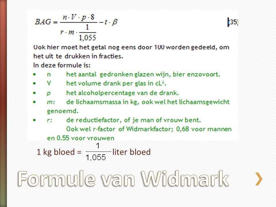 » De afbraak van alcohol wordt gegeven door: » t: tijd in uren » βafbraakfactor met gemiddelde waarde 0,17 » Dus: