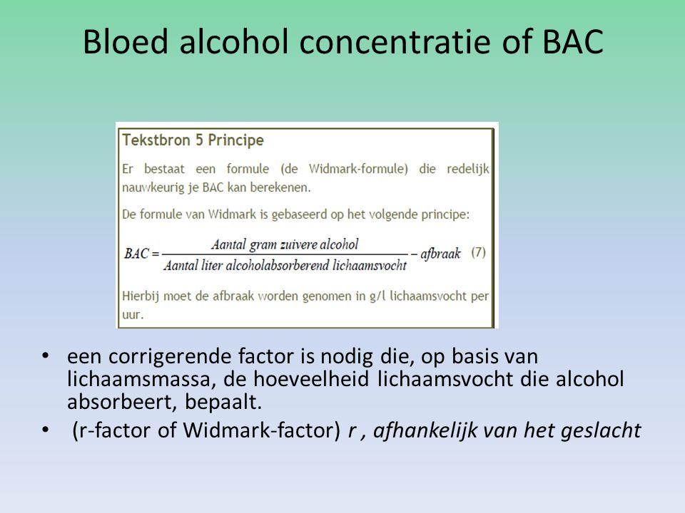 Bloed alcohol concentratie of BAC een corrigerende factor is nodig die, op basis van lichaamsmassa, de hoeveelheid lichaamsvocht die alcohol absorbeer