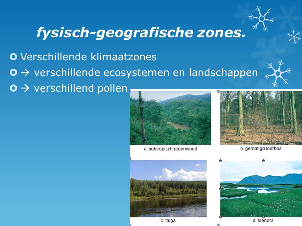 fysisch-geografische zones.  Verschillende klimaatzones   verschillende ecosystemen en landschappen   verschillend pollen